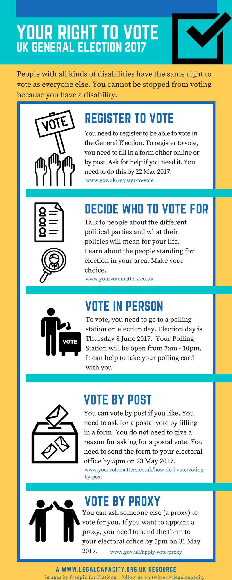 Your Right to Vote General election 2017