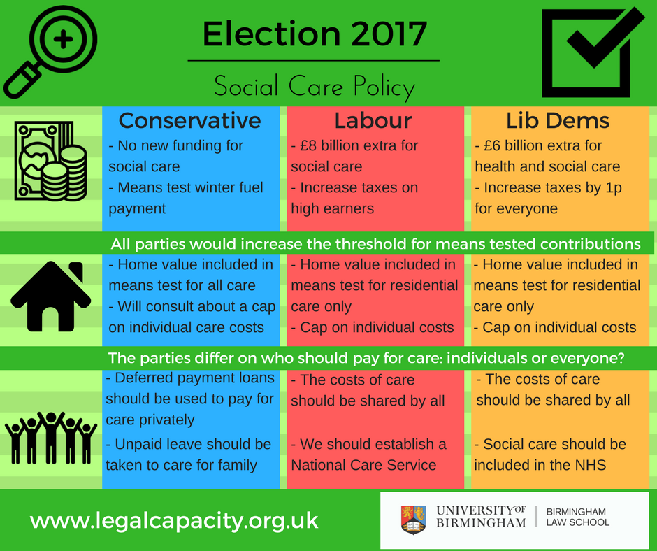 An infographic outlining the policies of the main political parties on social care